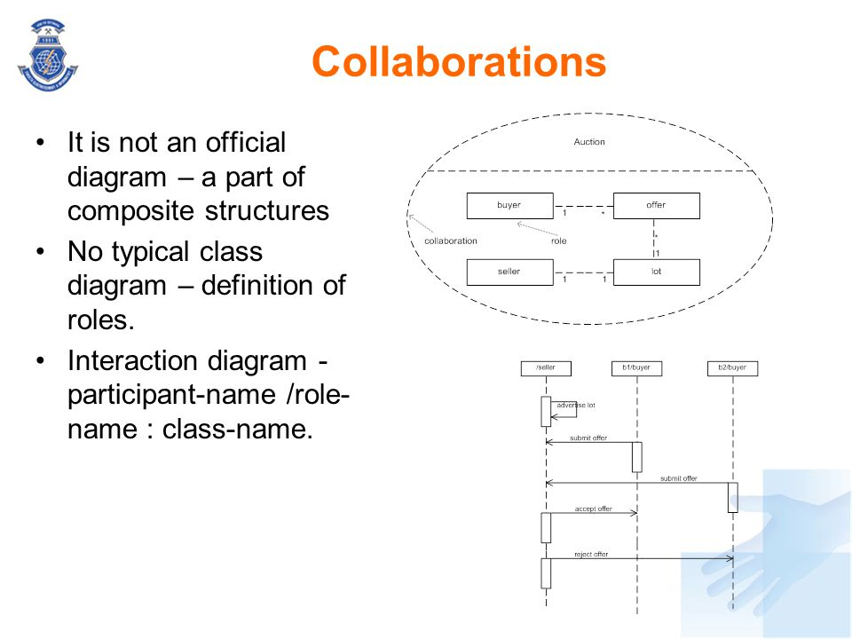 It is not an official diagram – a part of composite structures No typical class diagram – definition of roles. Interaction diagram - participant-name