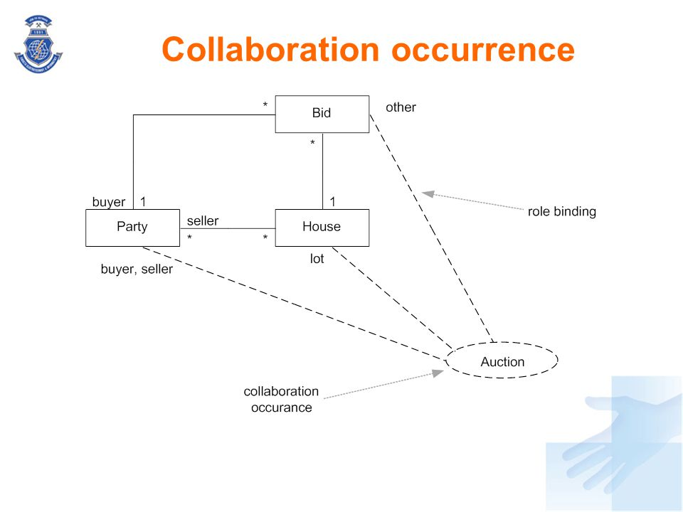 Collaboration occurrence
