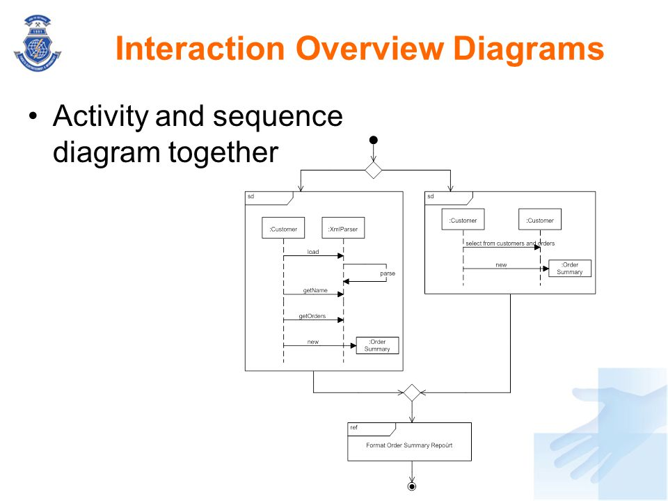 Activity and sequence diagram together Interaction Overview Diagrams