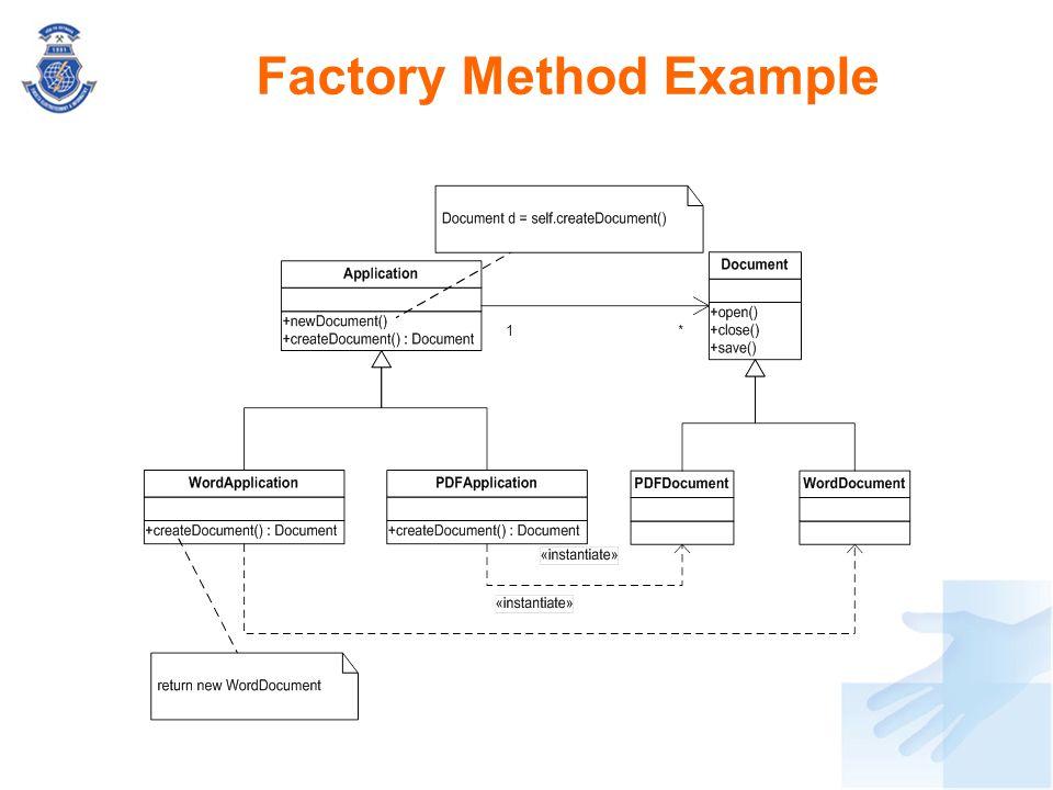 Factory Method Example