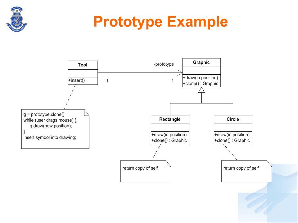 Prototype Example