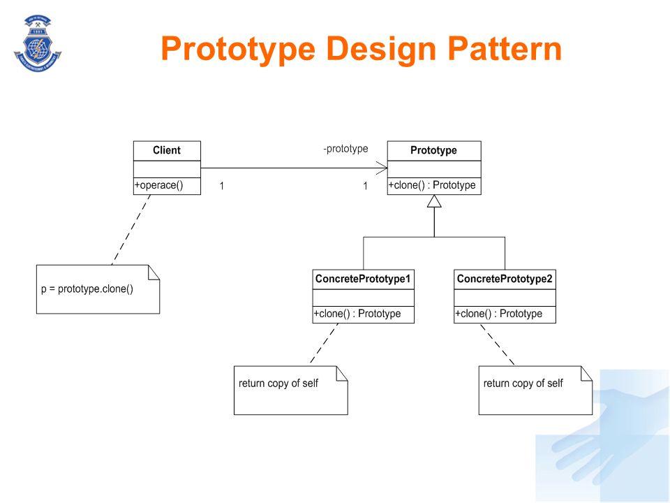 Prototype Design Pattern