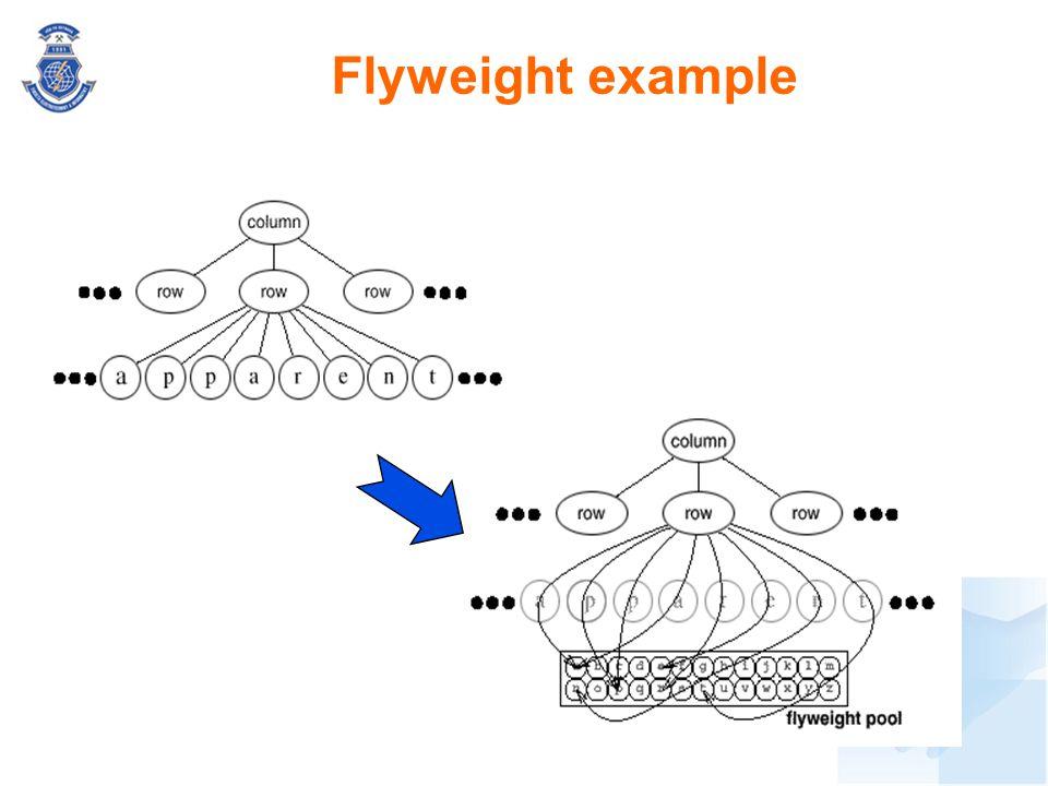 Flyweight example