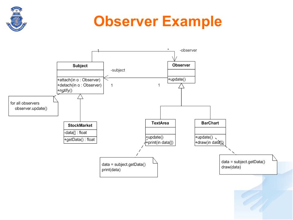 Observer Example