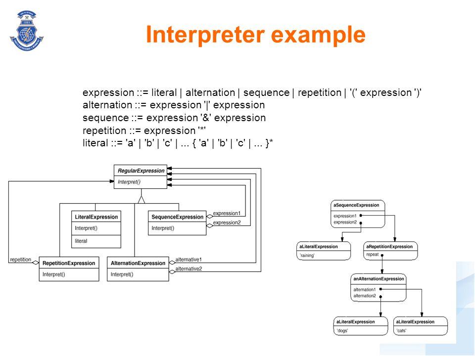 Interpreter example expression ::= literal | alternation | sequence | repetition | '(' expression ')' alternation ::= expression '|' expression sequen
