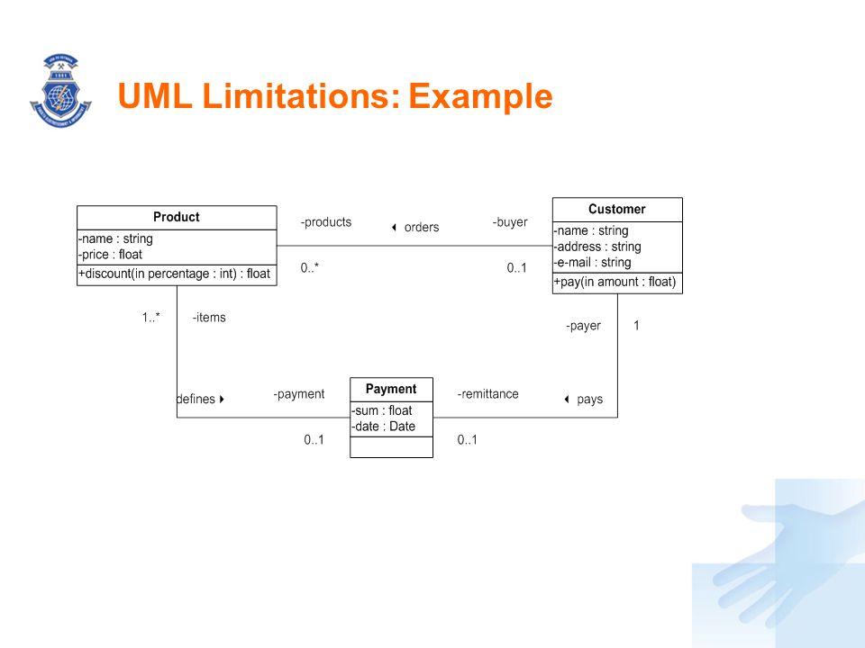 UML Limitations: Example