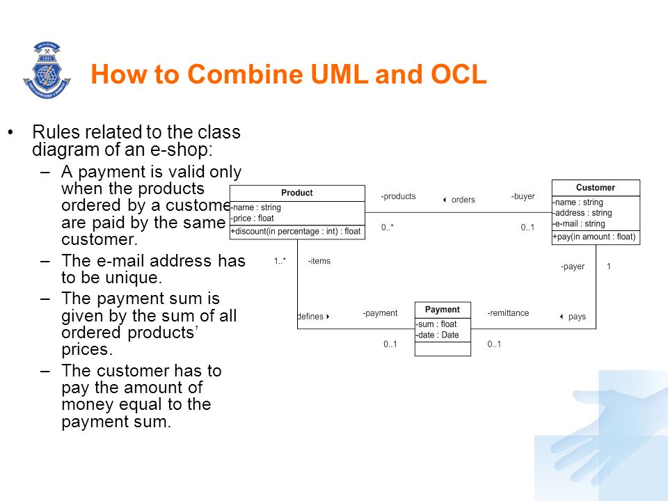 How to Combine UML and OCL Rules related to the class diagram of an e-shop: –A payment is valid only when the products ordered by a customer are paid