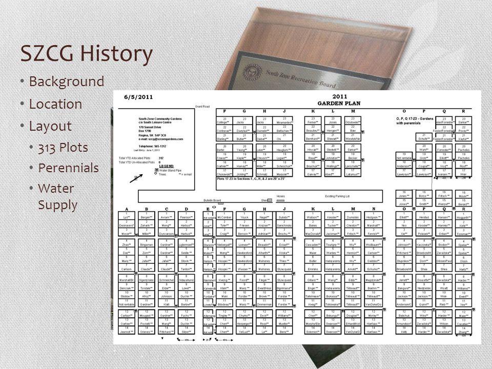 SZCG History Background Location Layout 313 Plots Perennials Water Supply