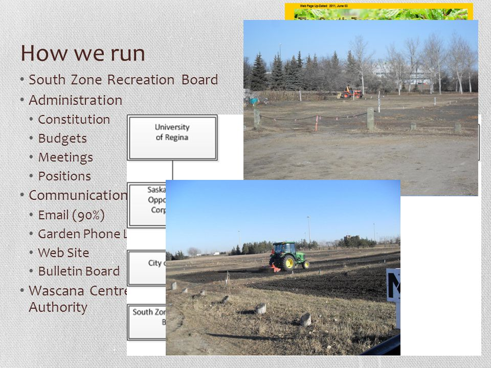 How we run South Zone Recreation Board Administration Constitution Budgets Meetings Positions Communications Email (90%) Garden Phone Line Web Site Bulletin Board Wascana Centre Authority