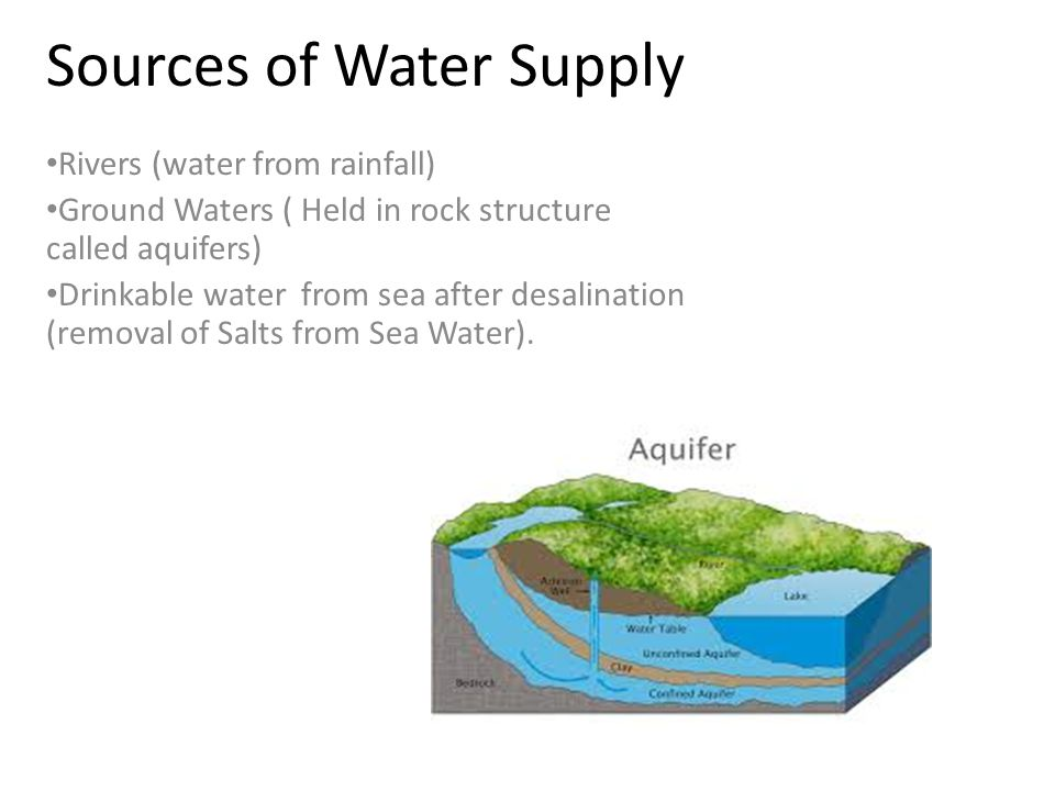 Sources of Water Supply Rivers (water from rainfall) Ground Waters ( Held in rock structure called aquifers) Drinkable water from sea after desalination (removal of Salts from Sea Water).