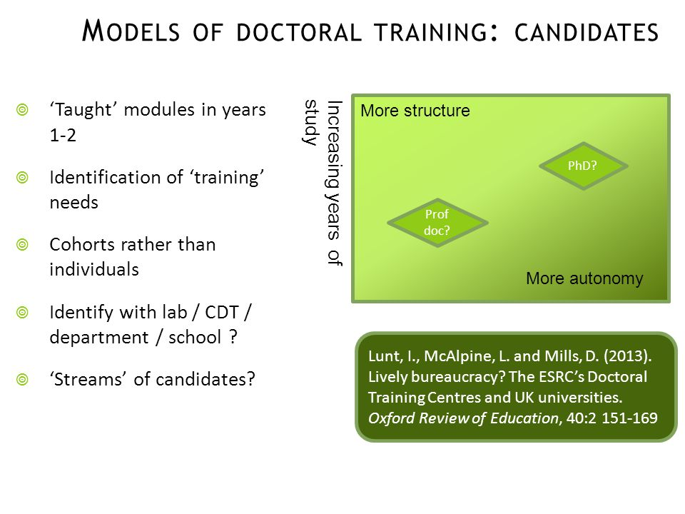 'Taught' modules in years 1-2  Identification of 'training' needs  Cohorts rather than individuals  Identify with lab / CDT / department / school .