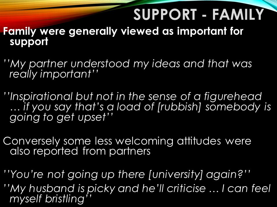 SUPPORT - FAMILY Family were generally viewed as important for support ''My partner understood my ideas and that was really important'' ''Inspirationa