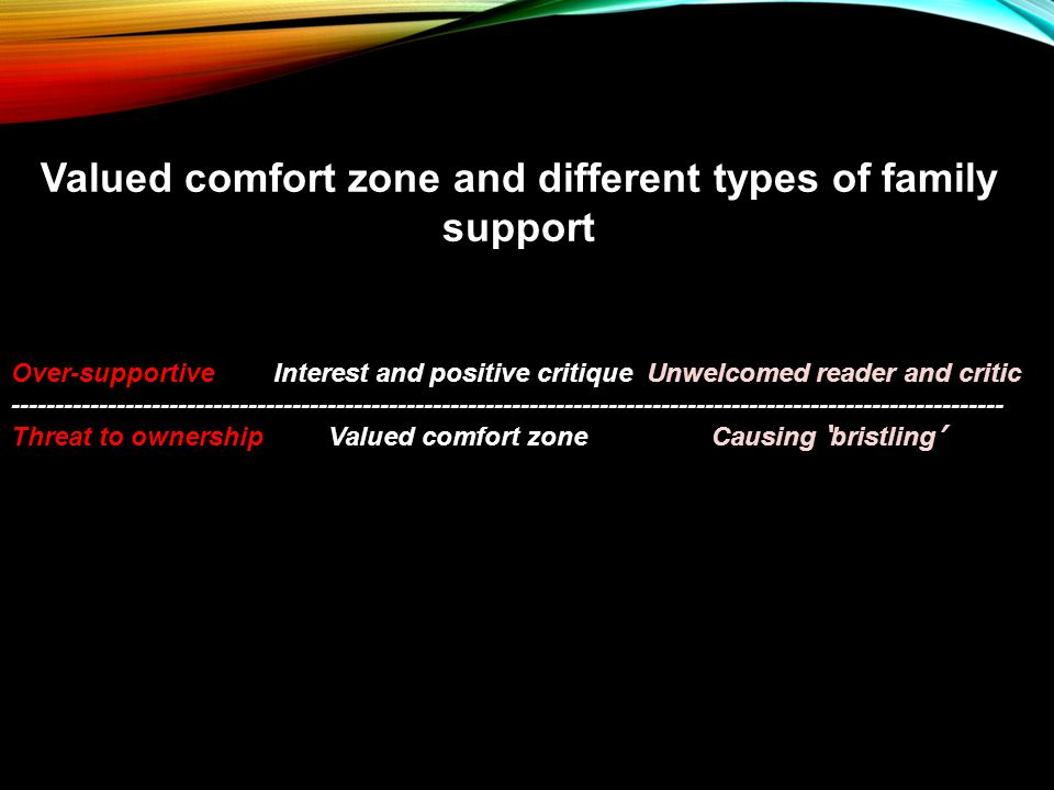 Valued comfort zone and different types of family support Over-supportive Interest and positive critique Unwelcomed reader and critic ----------------
