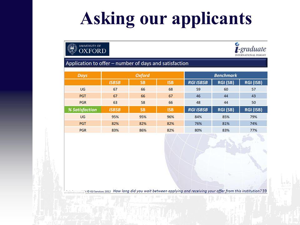 Applicants and alumni – common cause.