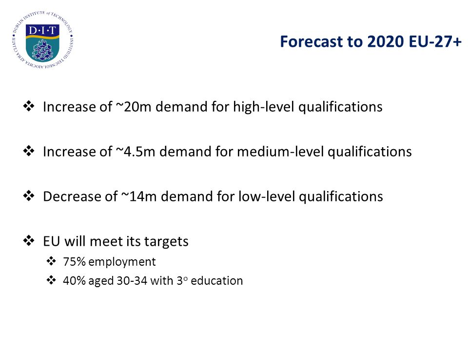 Forecast to 2020 EU-27+  Increase of ~20m demand for high-level qualifications  Increase of ~4.5m demand for medium-level qualifications  Decrease of ~14m demand for low-level qualifications  EU will meet its targets  75% employment  40% aged 30-34 with 3 o education