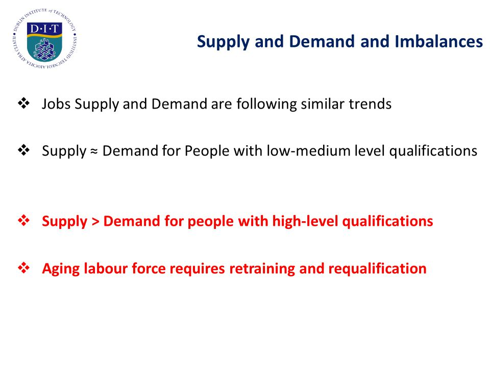 Supply and Demand and Imbalances  Jobs Supply and Demand are following similar trends  Supply ≈ Demand for People with low-medium level qualifications  Supply > Demand for people with high-level qualifications  Aging labour force requires retraining and requalification