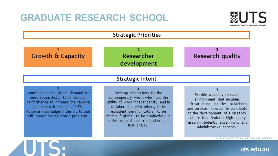 UTS CRICOS PROVIDER CODE: 00099F GRADUATE RESEARCH SCHOOL Strategic Priorities 1 Growth & Capacity 2 Researcher development 3 Research quality Strategic Intent 1 Contribute to the global demand for more researchers.