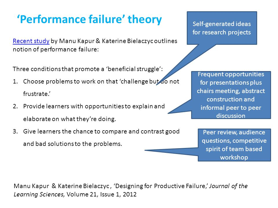 'Performance failure' theory Recent studyRecent study by Manu Kapur & Katerine Bielaczyc outlines notion of performance failure: Three conditions that promote a 'beneficial struggle': 1.Choose problems to work on that 'challenge but do not frustrate.' 2.Provide learners with opportunities to explain and elaborate on what they're doing.