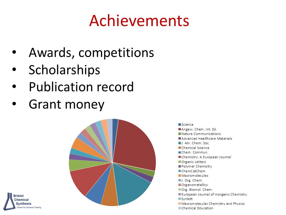 Achievements Awards, competitions Scholarships Publication record Grant money