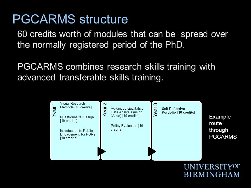 PGCARMS structure 60 credits worth of modules that can be spread over the normally registered period of the PhD.