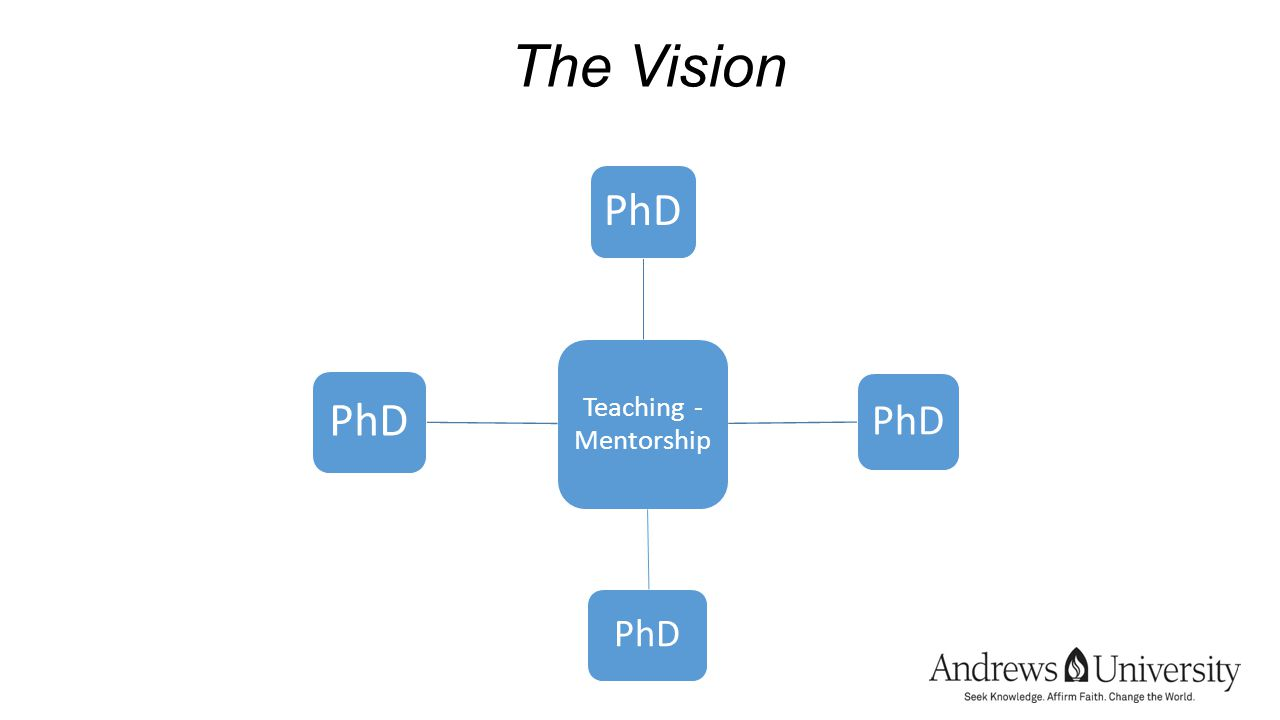 The Vision Teaching - Mentorship PhD