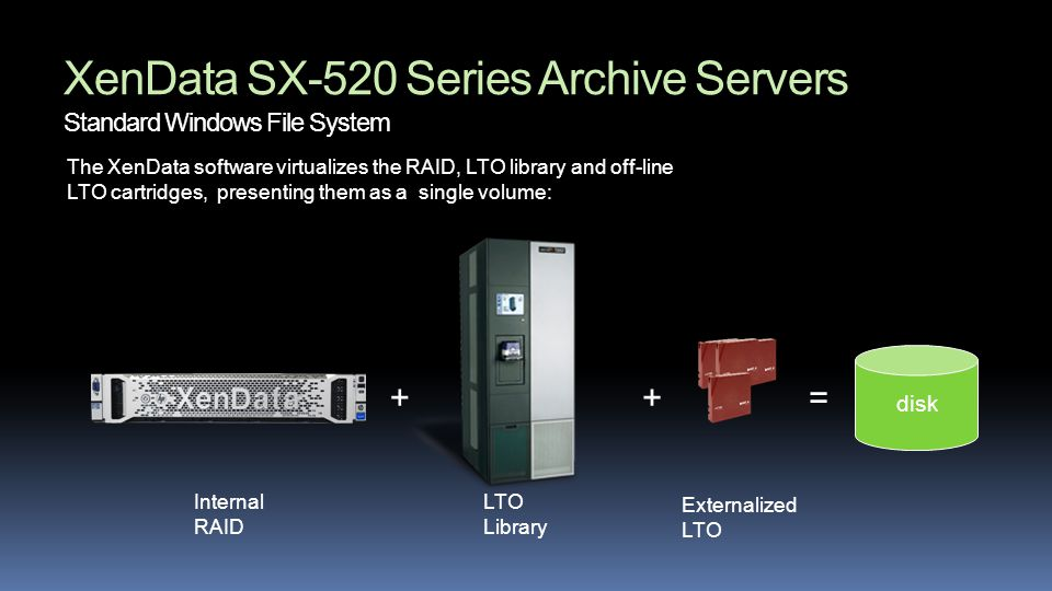 XenData SX-520 Series Archive Servers Standard Windows File System The XenData software virtualizes the RAID, LTO library and off-line LTO cartridges, presenting them as a single volume: ++= disk Internal RAID LTO Library Externalized LTO