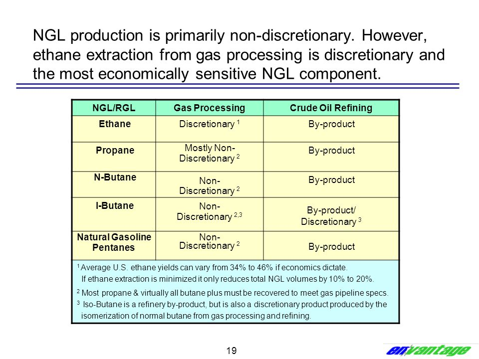 19 NGL production is primarily non-discretionary. However, ethane extraction from gas processing is discretionary and the most economically sensitive