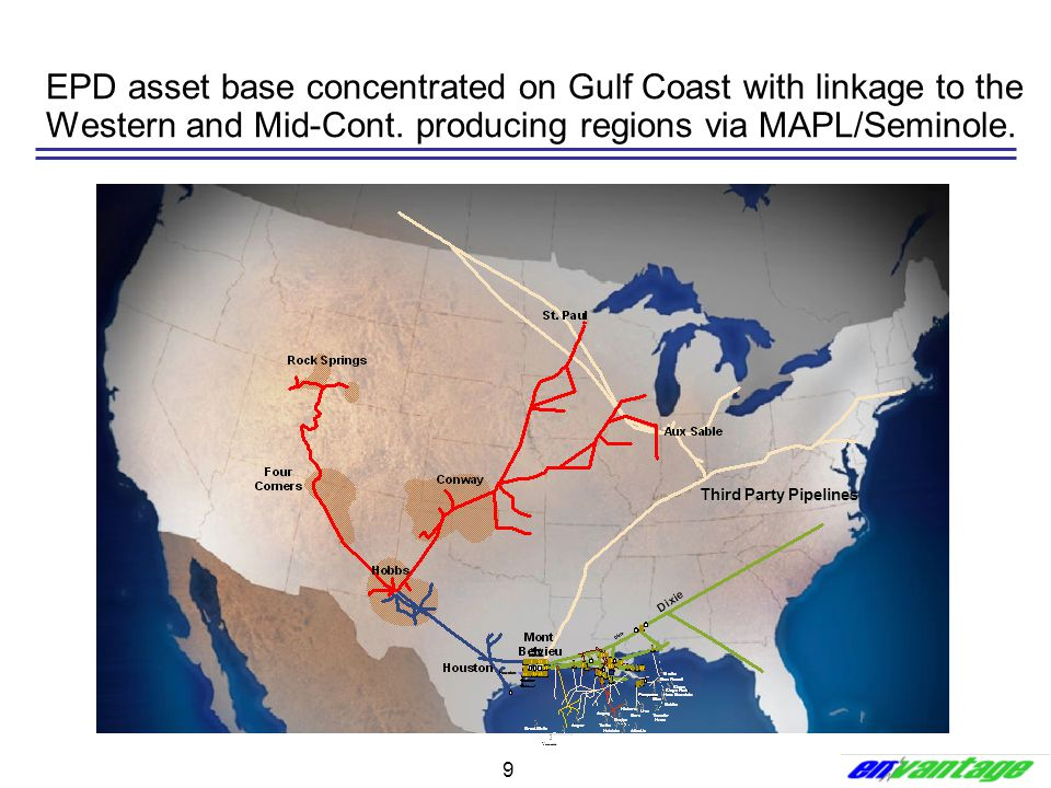 9 EPD asset base concentrated on Gulf Coast with linkage to the Western and Mid-Cont. producing regions via MAPL/Seminole. Third Party Pipelines