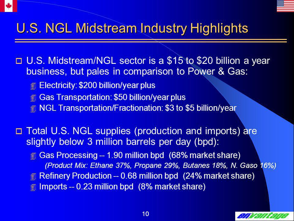 10 U.S. NGL Midstream Industry Highlights o U.S.