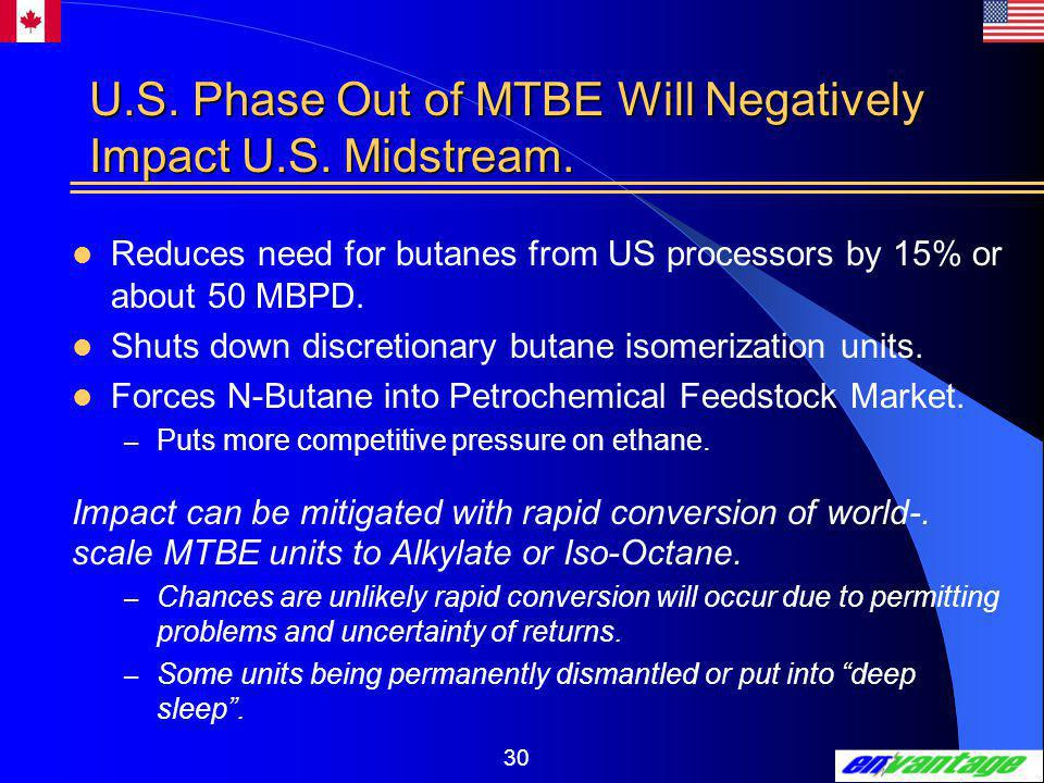 30 U.S. Phase Out of MTBE Will Negatively Impact U.S.