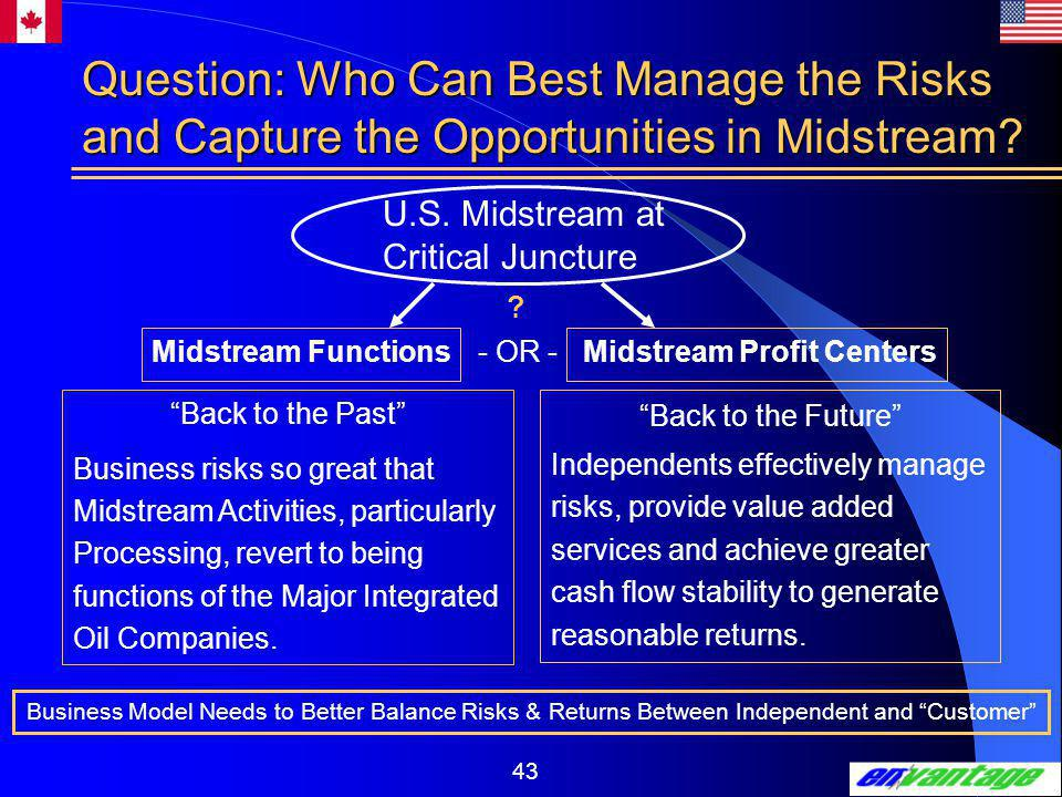 43 Back to the Past Business risks so great that Midstream Activities, particularly Processing, revert to being functions of the Major Integrated Oil Companies.