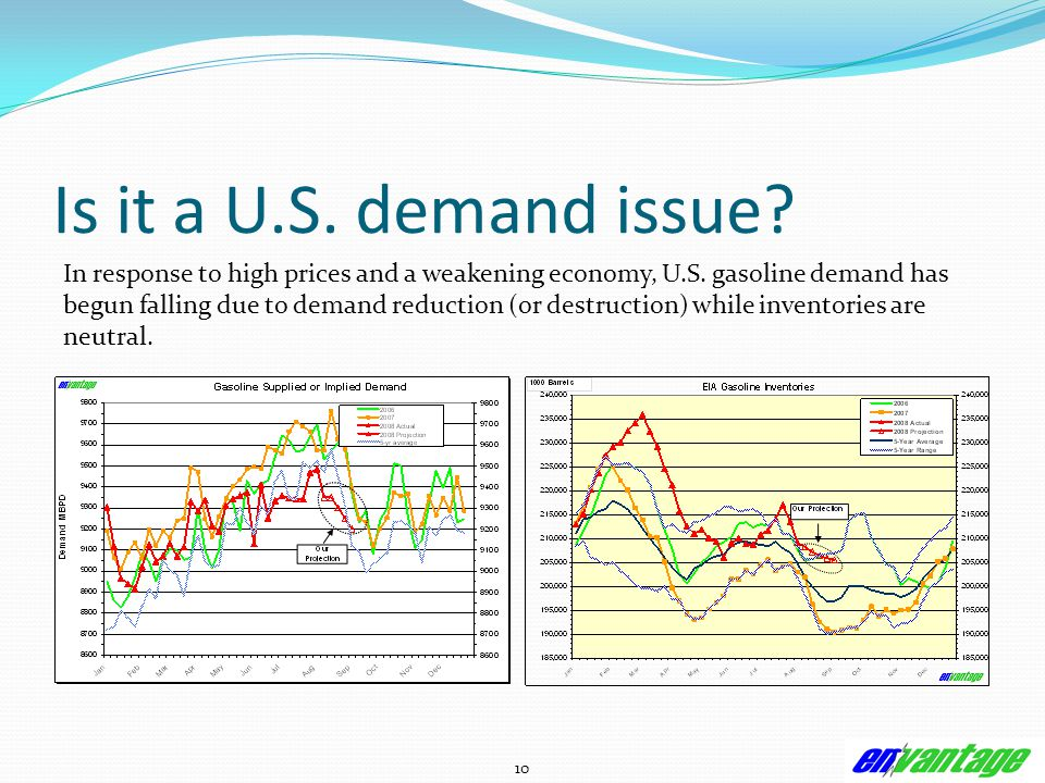 10 Is it a U.S. demand issue. In response to high prices and a weakening economy, U.S.