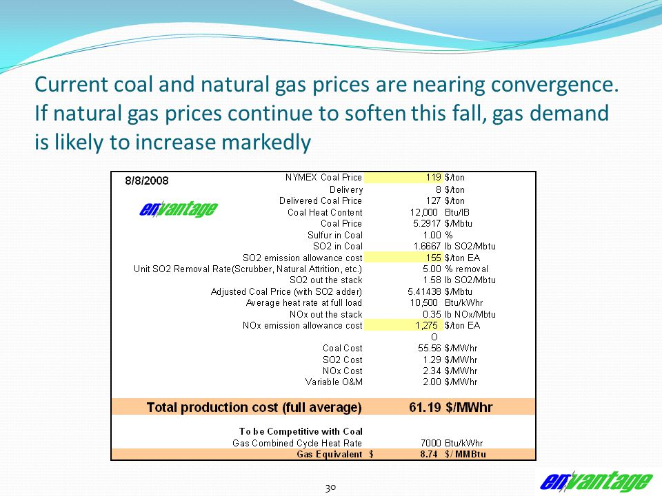30 Current coal and natural gas prices are nearing convergence.
