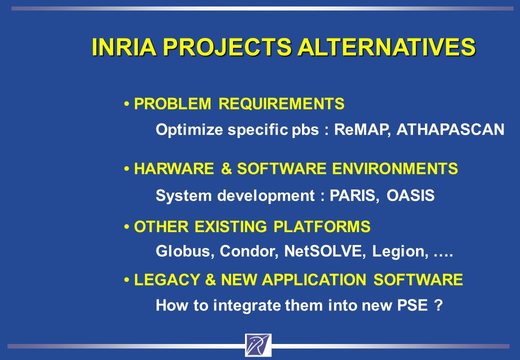 INRIA PROJECTS ALTERNATIVES HARWARE & SOFTWARE ENVIRONMENTS OTHER EXISTING PLATFORMS LEGACY & NEW APPLICATION SOFTWARE PROBLEM REQUIREMENTS Optimize specific pbs : ReMAP, ATHAPASCAN System development : PARIS, OASIS Globus, Condor, NetSOLVE, Legion, ….