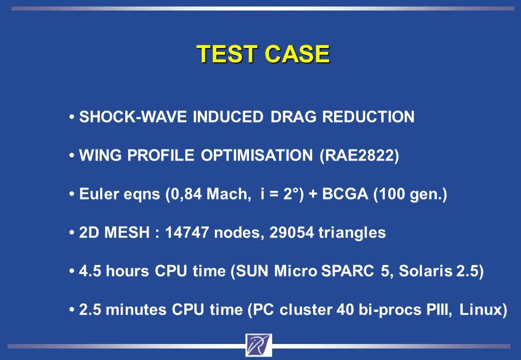 TEST CASE SHOCK-WAVE INDUCED DRAG REDUCTION WING PROFILE OPTIMISATION (RAE2822) Euler eqns (0,84 Mach, i = 2°) + BCGA (100 gen.) 2D MESH : 14747 nodes, 29054 triangles 4.5 hours CPU time (SUN Micro SPARC 5, Solaris 2.5) 2.5 minutes CPU time (PC cluster 40 bi-procs PIII, Linux)
