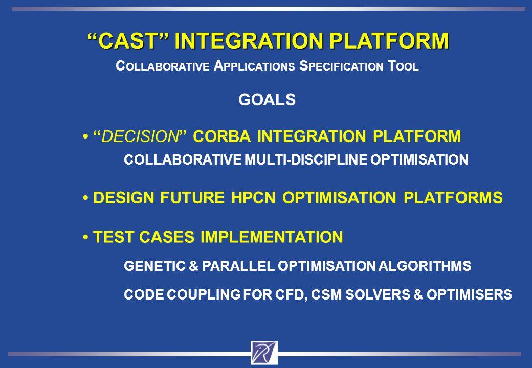CAST PROTOTYPE CAST OPTIMIZERS CORBA SOLVERS ServerWrapper Modules