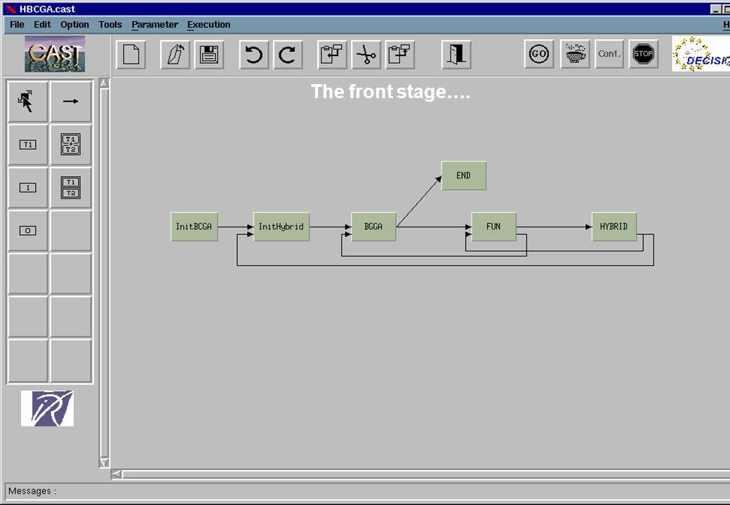 CAST DISTRIBUTED INTEGRATION PLATFORM User interface