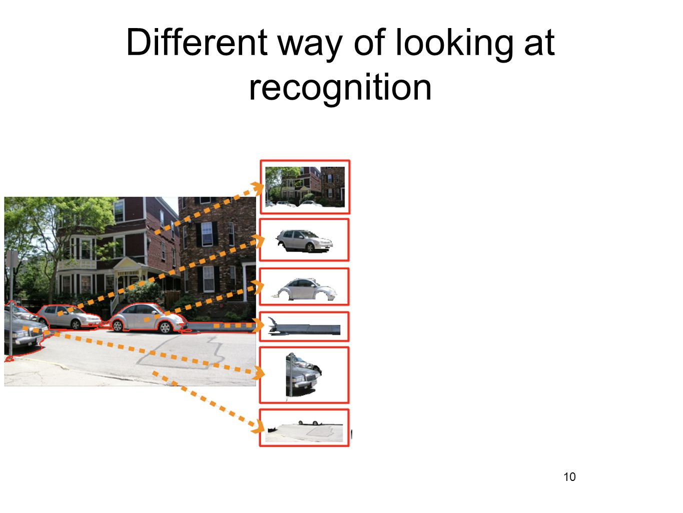 10 Different way of looking at recognition