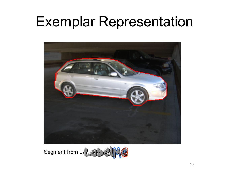 15 Exemplar Representation Segment from LabelMe