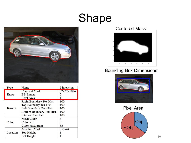 16 Shape Centered Mask Bounding Box Dimensions Pixel Area Obj ~Obj