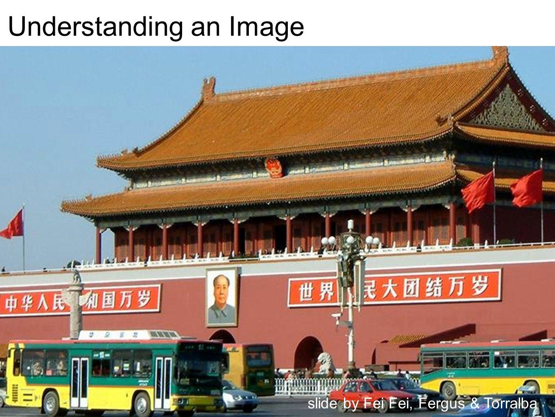 Understanding an Image slide by Fei Fei, Fergus & Torralba