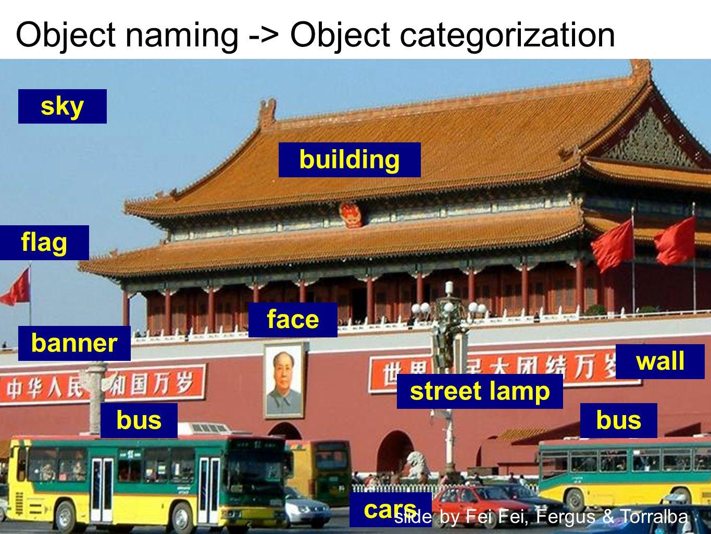 Object naming -> Object categorization sky building flag wall banner bus cars bus face street lamp slide by Fei Fei, Fergus & Torralba