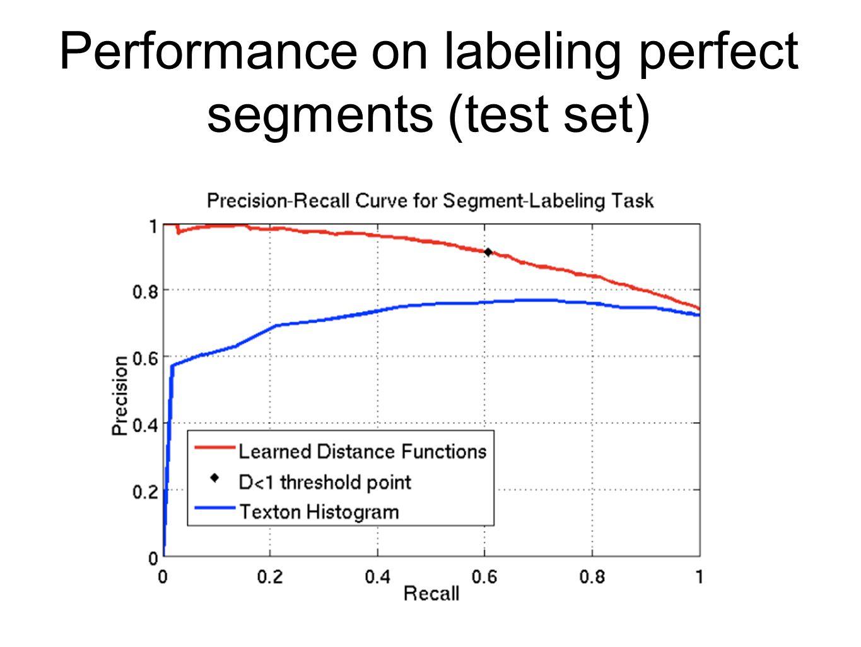 Performance on labeling perfect segments (test set)
