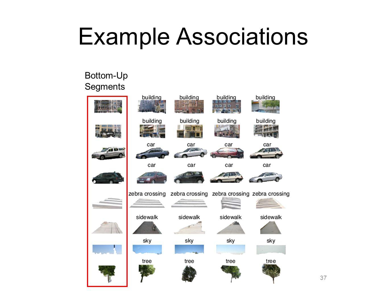 37 Example Associations Bottom-Up Segments