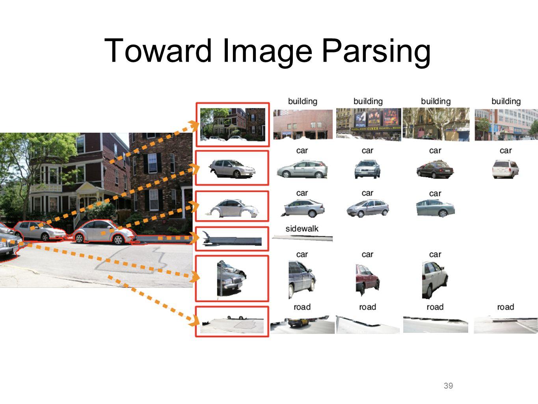 39 Toward Image Parsing 39
