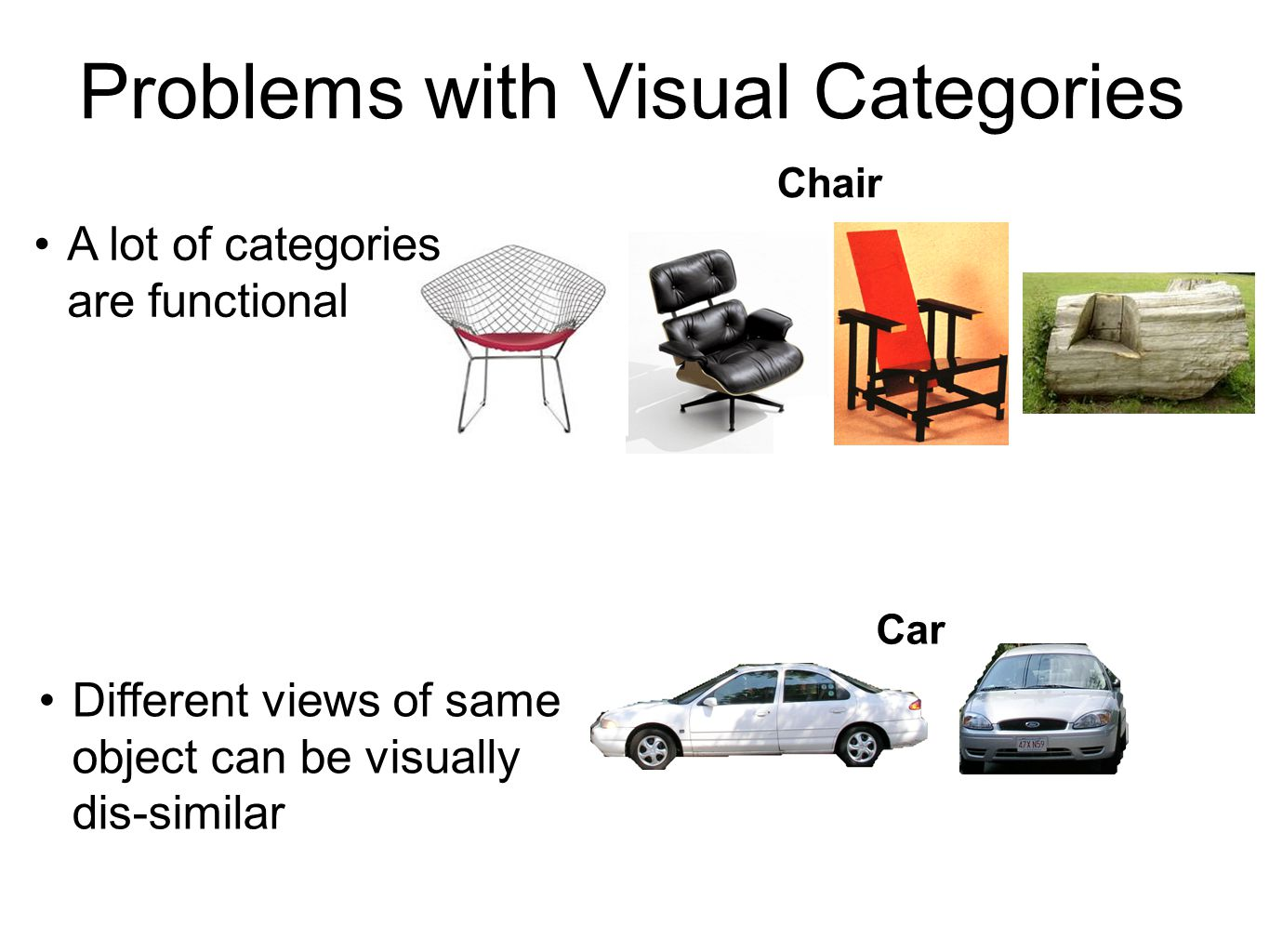 Problems with Visual Categories Chair A lot of categories are functional Car Different views of same object can be visually dis-similar