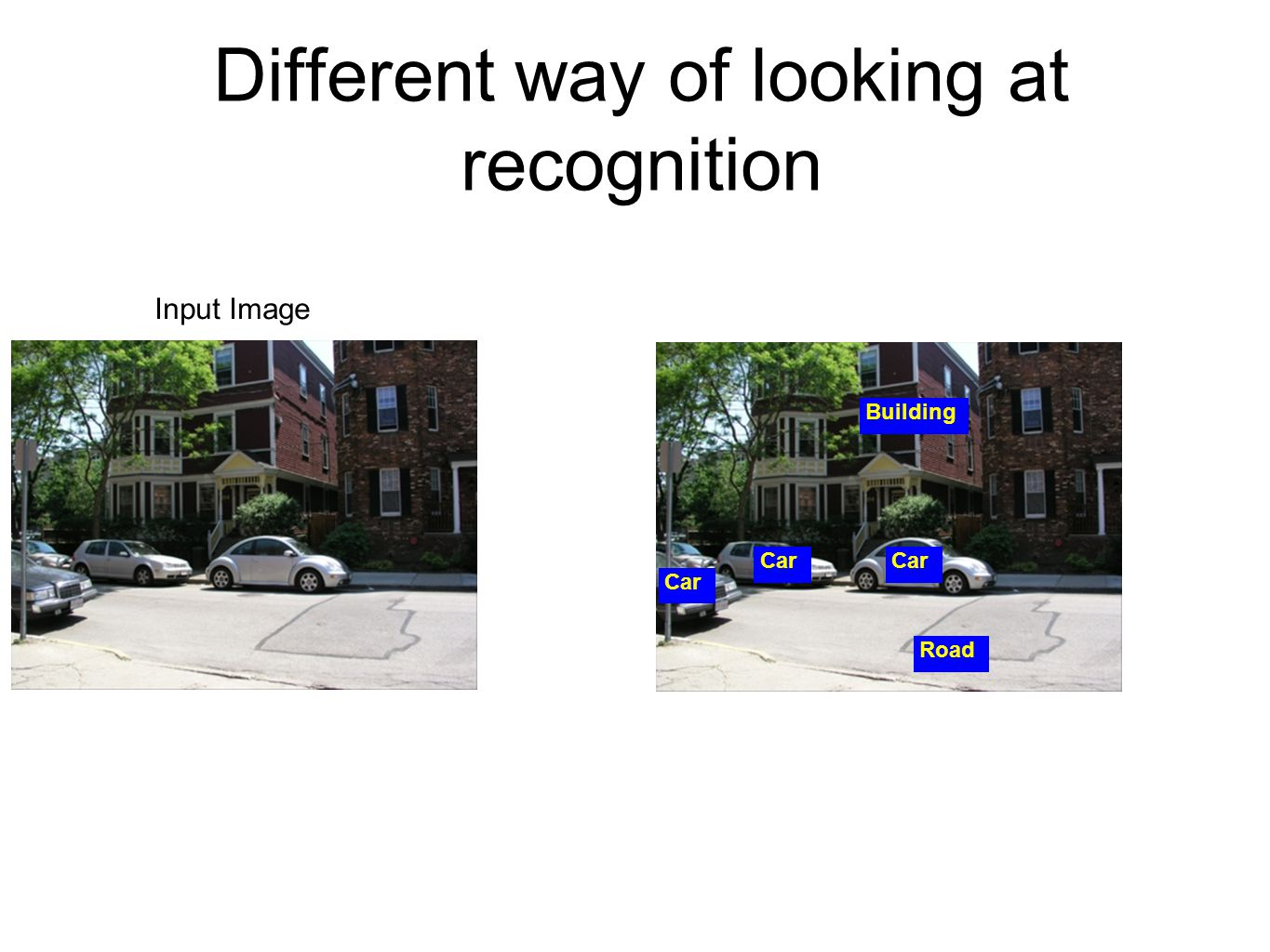Different way of looking at recognition Car Road Building Input Image