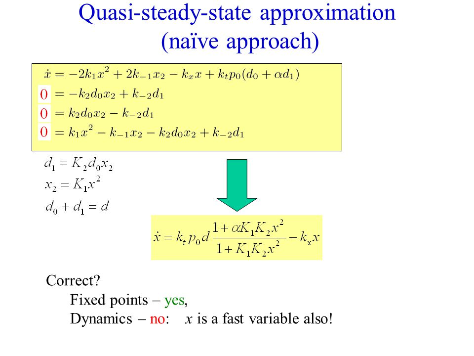 Quasi-steady-state approximation (naïve approach) Fixed points – yes, Dynamics – no: x is a fast variable also.