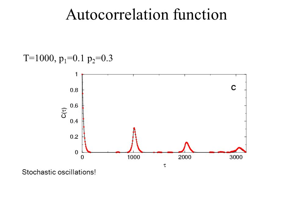 Autocorrelation function T=1000, p 1 =0.1 p 2 =0.3 Stochastic oscillations!
