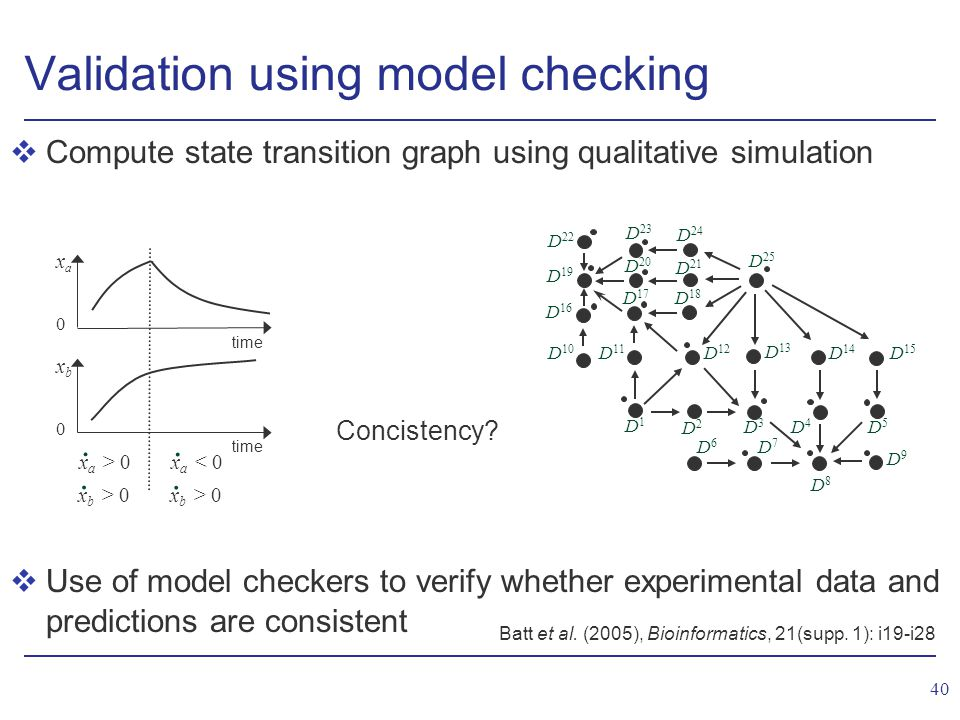 40 Validation using model checking vCompute state transition graph using qualitative simulation vUse of model checkers to verify whether experimental data and predictions are consistent Concistency.